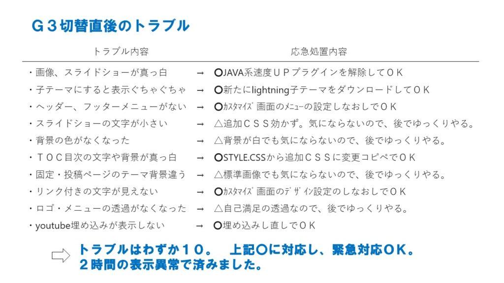 Lightning G3切替時の10のトラブルと対応結果